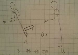 膝曲げ(Aと)膝伸ばし(B)
